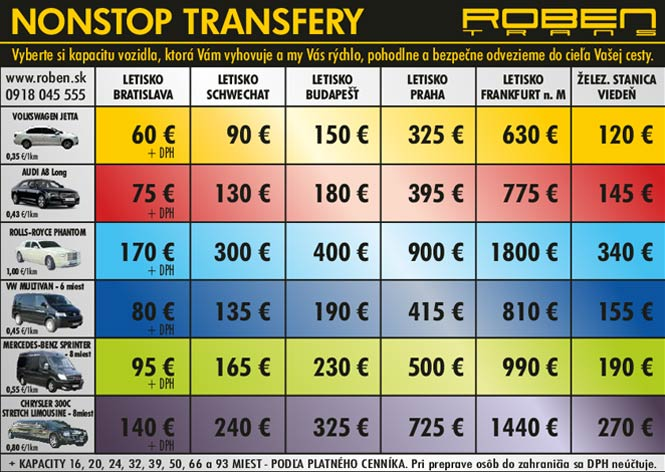Pricelist of airport transfers